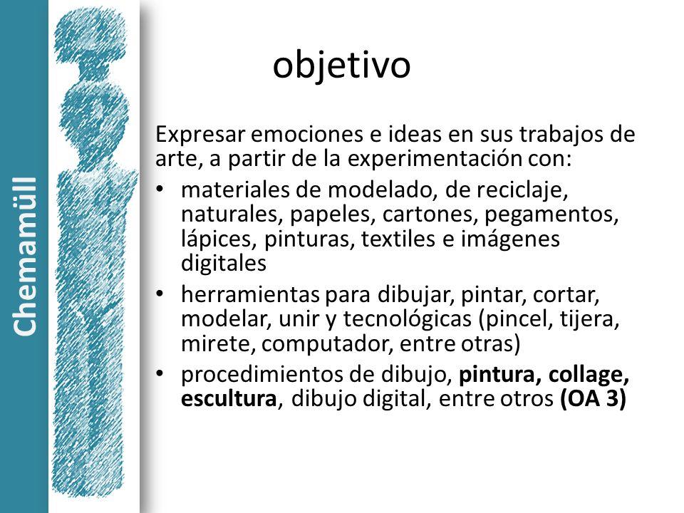 objetivo Expresar emociones e ideas en sus trabajos de arte, a partir de la experimentación con: materiales de modelado, de reciclaje, naturales, pape