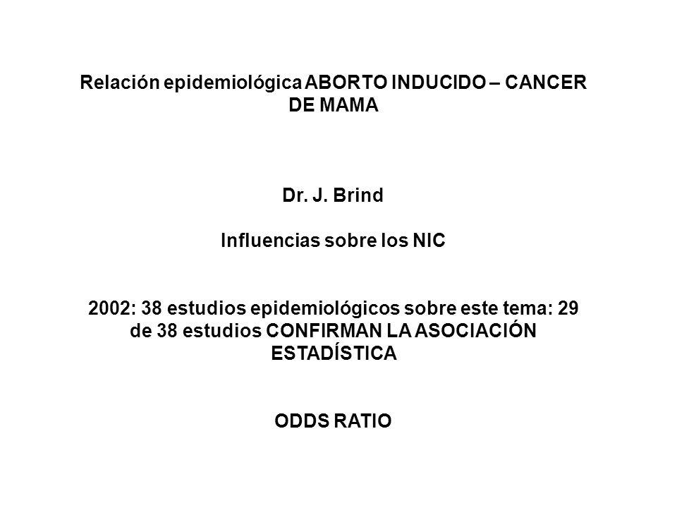 Relación epidemiológica ABORTO INDUCIDO – CANCER DE MAMA Dr. J. Brind Influencias sobre los NIC 2002: 38 estudios epidemiológicos sobre este tema: 29
