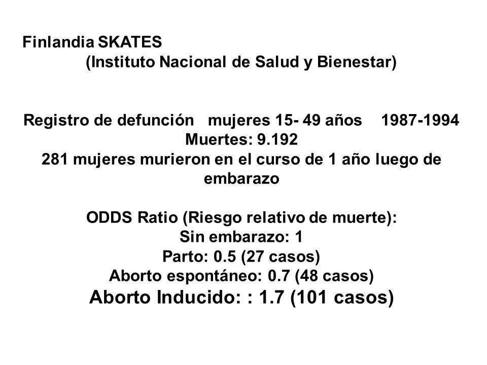 Finlandia SKATES (Instituto Nacional de Salud y Bienestar) Registro de defunción mujeres 15- 49 años 1987-1994 Muertes: 9.192 281 mujeres murieron en