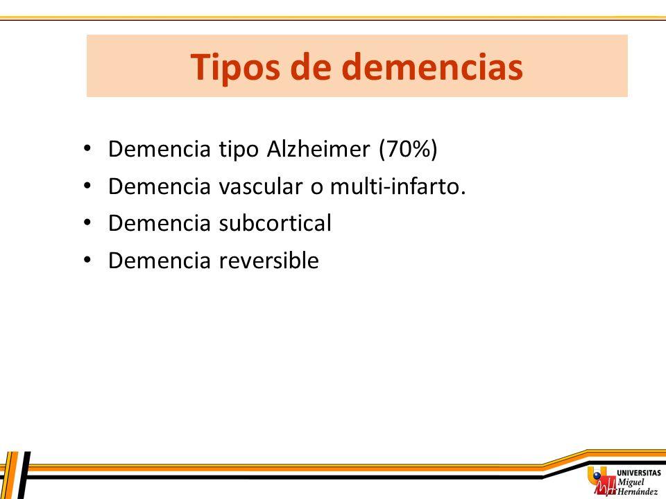 Tipos de demencias Demencia tipo Alzheimer (70%) Demencia vascular o multi-infarto. Demencia subcortical Demencia reversible