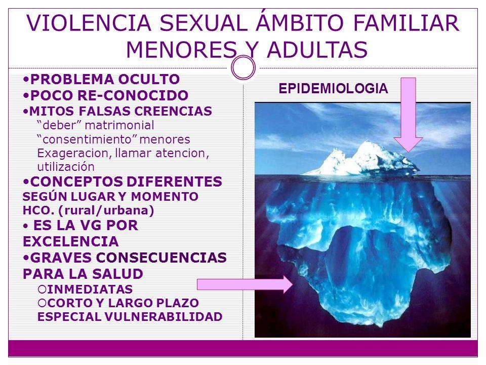 VIOLENCIA SEXUAL ÁMBITO FAMILIAR MENORES Y ADULTAS PROBLEMA OCULTO POCO RE-CONOCIDO MITOS FALSAS CREENCIAS deber matrimonial consentimiento menores Ex