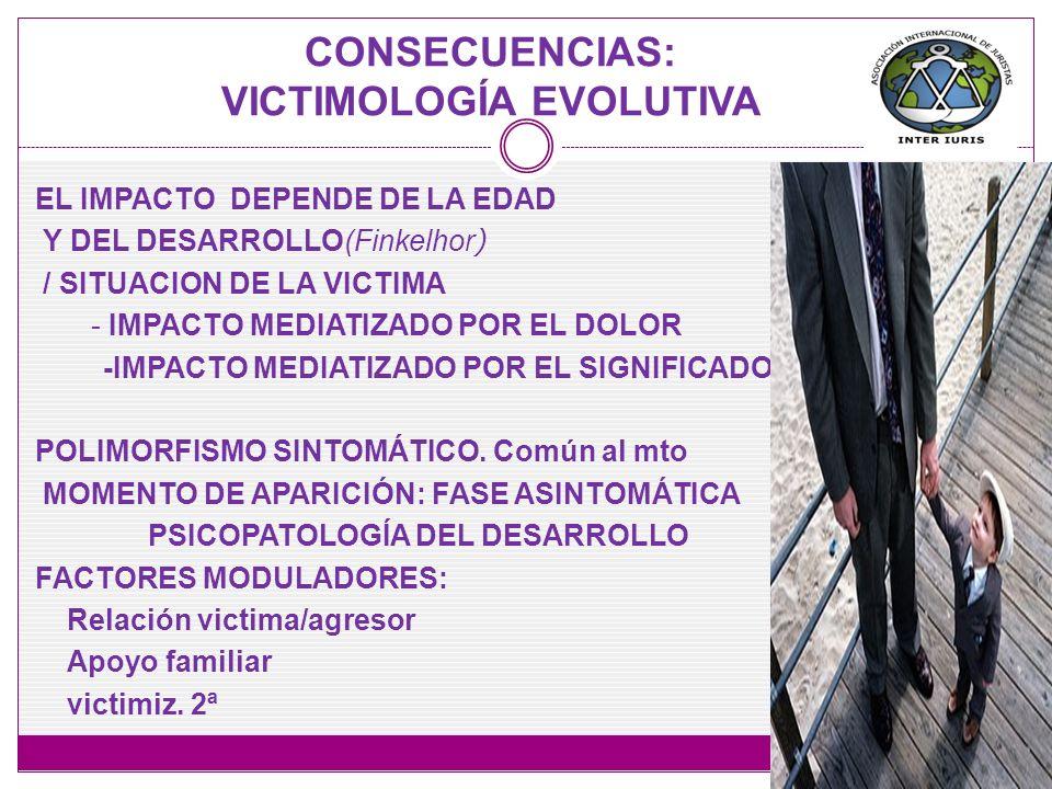 CONSECUENCIAS: VICTIMOLOGÍA EVOLUTIVA EL IMPACTO DEPENDE DE LA EDAD Y DEL DESARROLLO(Finkelhor ) / SITUACION DE LA VICTIMA - IMPACTO MEDIATIZADO POR E