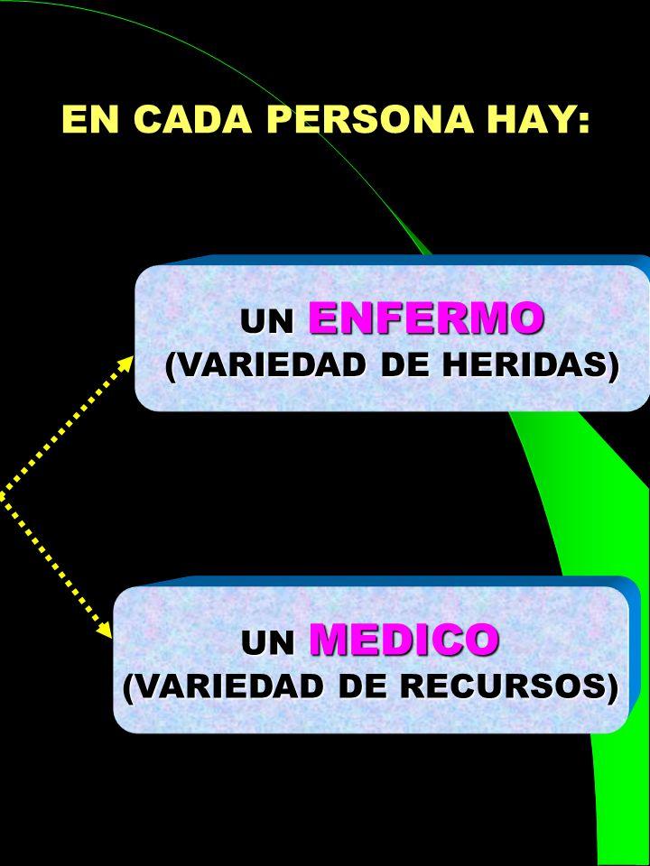 EN CADA PERSONA HAY: UN ENFERMO (VARIEDAD DE HERIDAS) UN MEDICO (VARIEDAD DE RECURSOS)