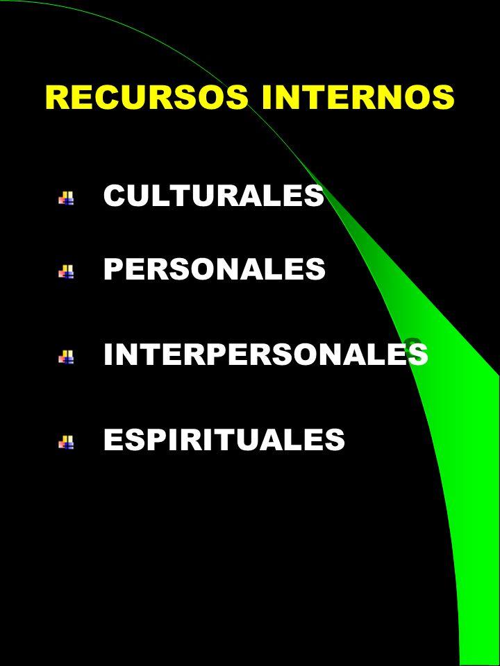 CULTURALES PERSONALES INTERPERSONALES ESPIRITUALES CULTURALES PERSONALES INTERPERSONALES ESPIRITUALES RECURSOS INTERNOS