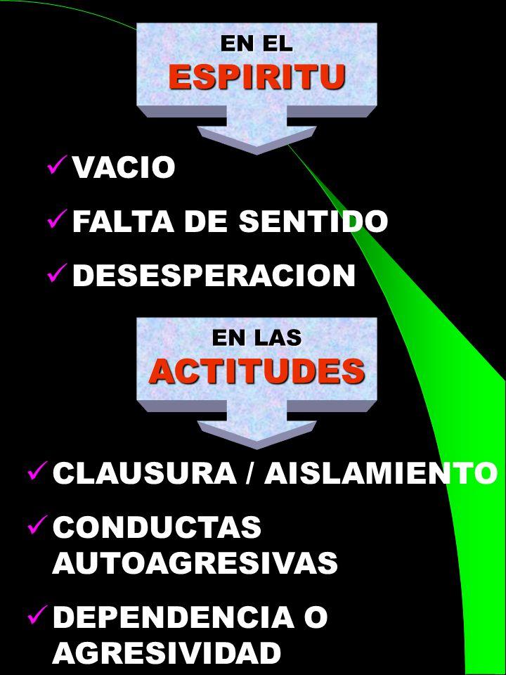 EN EL ESPIRITU VACIO FALTA DE SENTIDO DESESPERACION EN LAS ACTITUDES CLAUSURA / AISLAMIENTO CONDUCTAS AUTOAGRESIVAS DEPENDENCIA O AGRESIVIDAD