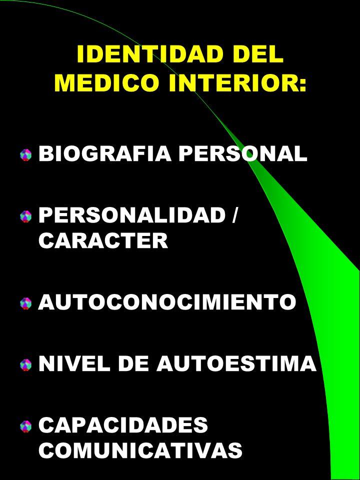 IDENTIDAD DEL MEDICO INTERIOR: BIOGRAFIA PERSONAL PERSONALIDAD / CARACTER AUTOCONOCIMIENTO NIVEL DE AUTOESTIMA CAPACIDADES COMUNICATIVAS