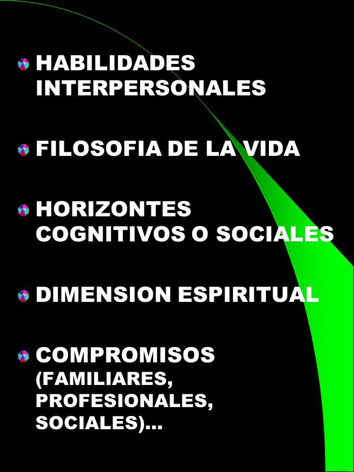 HABILIDADES INTERPERSONALES FILOSOFIA DE LA VIDA HORIZONTES COGNITIVOS O SOCIALES DIMENSION ESPIRITUAL COMPROMISOS (FAMILIARES, PROFESIONALES, SOCIALE