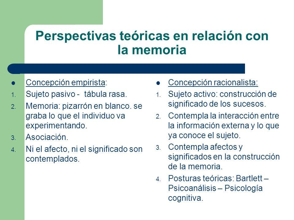 Perspectivas teóricas en relación con la memoria Concepción empirista: 1. Sujeto pasivo - tábula rasa. 2. Memoria: pizarrón en blanco. se graba lo que