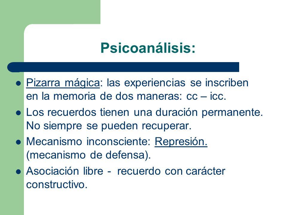 Psicoanálisis: Pizarra mágica: las experiencias se inscriben en la memoria de dos maneras: cc – icc. Los recuerdos tienen una duración permanente. No
