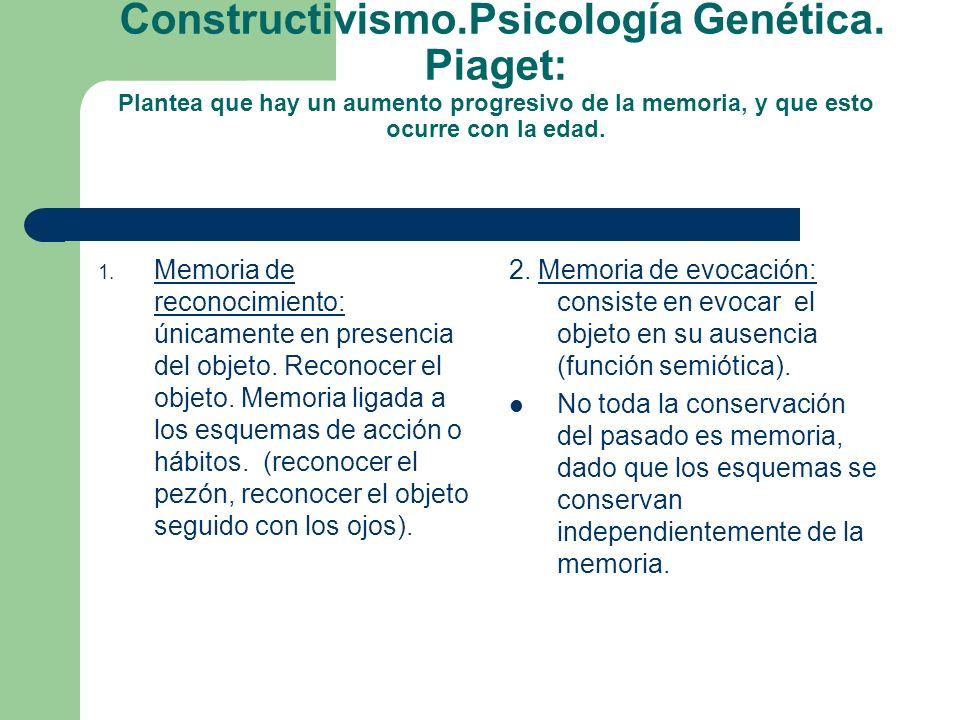 Constructivismo.Psicología Genética. Piaget: Plantea que hay un aumento progresivo de la memoria, y que esto ocurre con la edad. 1. Memoria de reconoc