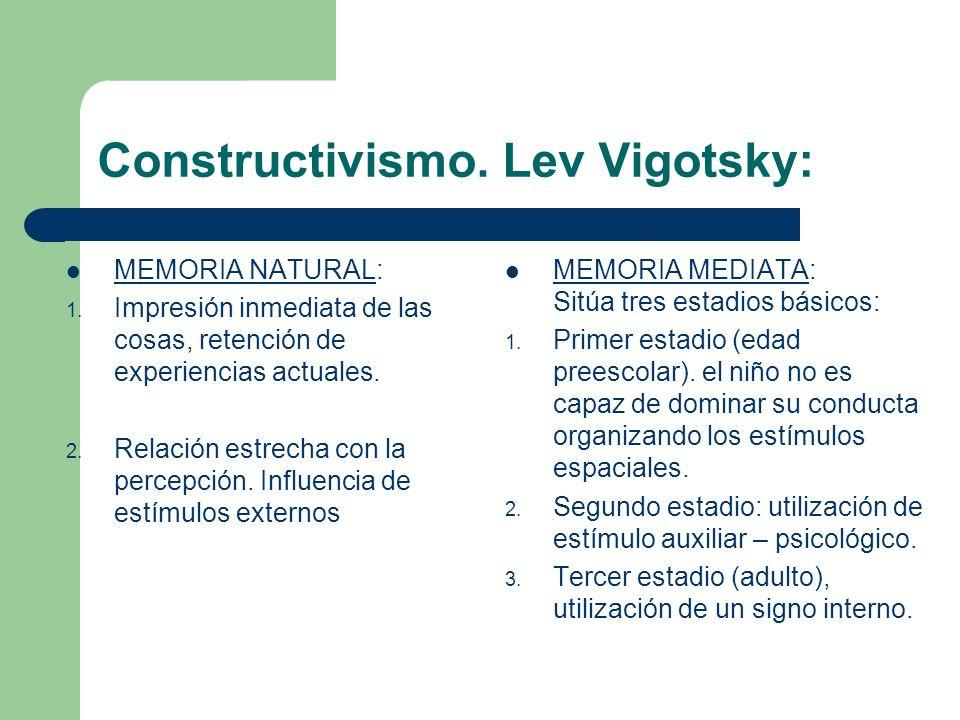 Constructivismo. Lev Vigotsky: MEMORIA NATURAL: 1. Impresión inmediata de las cosas, retención de experiencias actuales. 2. Relación estrecha con la p