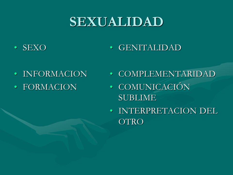 SEXUALIDAD SEXOSEXO INFORMACIONINFORMACION FORMACIONFORMACION GENITALIDAD COMPLEMENTARIDAD COMUNICACIÓN SUBLIME INTERPRETACION DEL OTRO