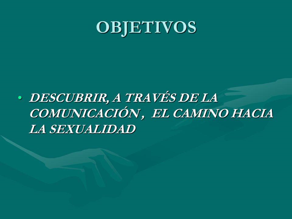 OBJETIVOS DESCUBRIR, A TRAVÉS DE LA COMUNICACIÓN, EL CAMINO HACIA LA SEXUALIDADDESCUBRIR, A TRAVÉS DE LA COMUNICACIÓN, EL CAMINO HACIA LA SEXUALIDAD
