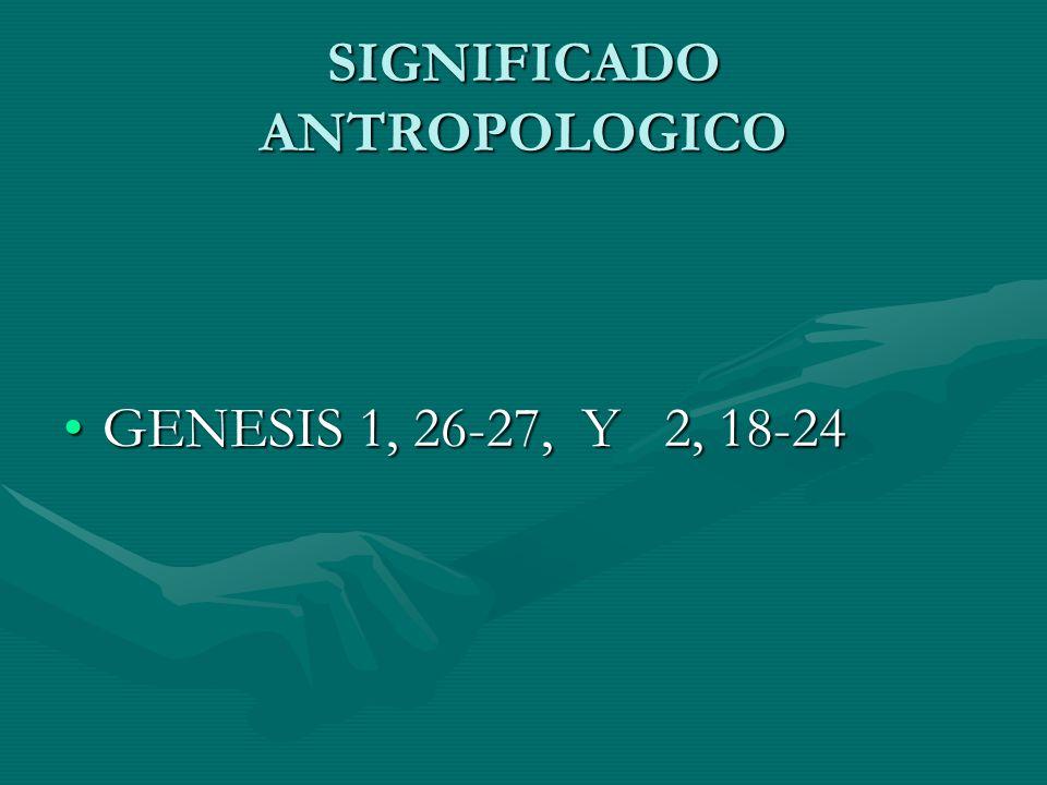 SIGNIFICADO ANTROPOLOGICO GENESIS 1, 26-27, Y 2, 18-24GENESIS 1, 26-27, Y 2, 18-24