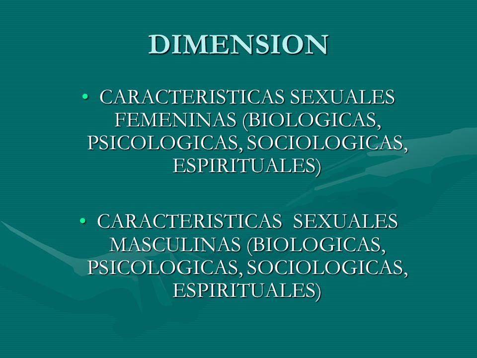 DIMENSION CARACTERISTICAS SEXUALES FEMENINAS (BIOLOGICAS, PSICOLOGICAS, SOCIOLOGICAS, ESPIRITUALES)CARACTERISTICAS SEXUALES FEMENINAS (BIOLOGICAS, PSICOLOGICAS, SOCIOLOGICAS, ESPIRITUALES) CARACTERISTICAS SEXUALES MASCULINAS (BIOLOGICAS, PSICOLOGICAS, SOCIOLOGICAS, ESPIRITUALES)CARACTERISTICAS SEXUALES MASCULINAS (BIOLOGICAS, PSICOLOGICAS, SOCIOLOGICAS, ESPIRITUALES)