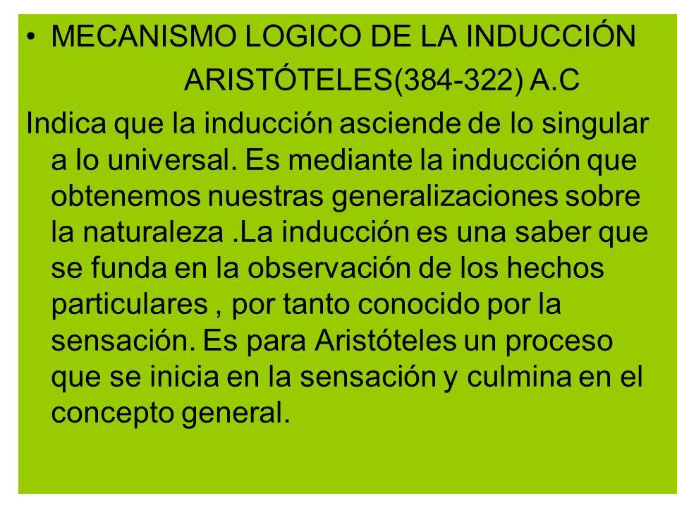 MECANISMO LOGICO DE LA INDUCCIÓN ARISTÓTELES(384-322) A.C Indica que la inducción asciende de lo singular a lo universal. Es mediante la inducción que