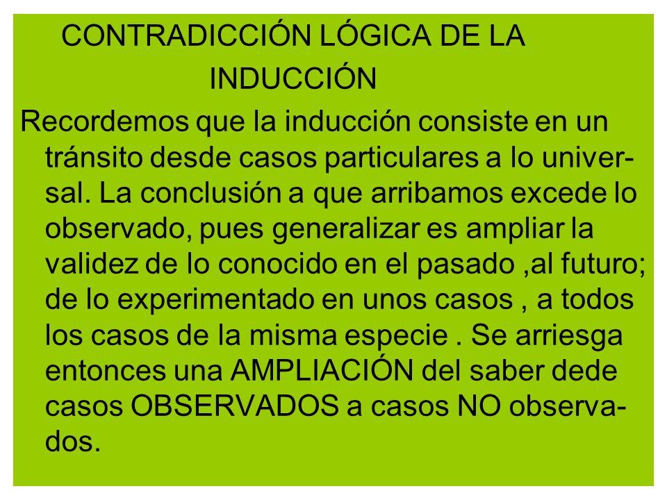 CONTRADICCIÓN LÓGICA DE LA INDUCCIÓN Recordemos que la inducción consiste en un tránsito desde casos particulares a lo univer- sal. La conclusión a qu