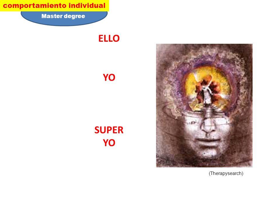 ELLO YO SUPER YO (Therapysearch) comportamiento individual Master degree