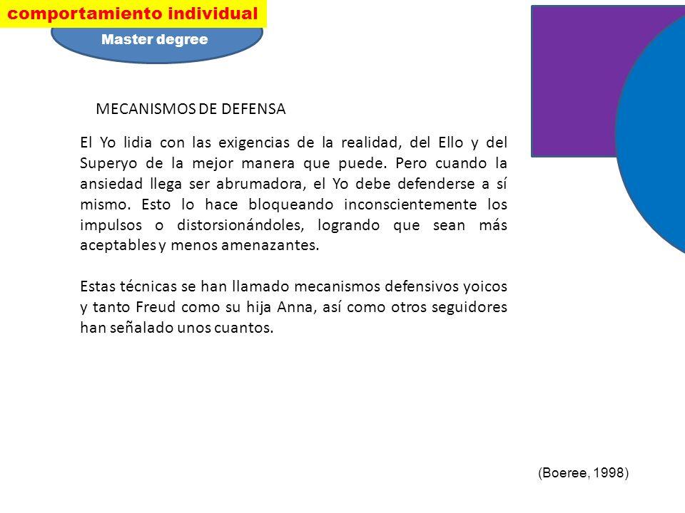 MECANISMOS DE DEFENSA El Yo lidia con las exigencias de la realidad, del Ello y del Superyo de la mejor manera que puede.