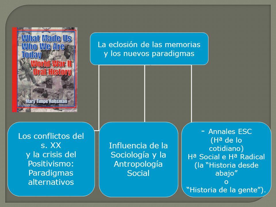 La eclosión de las memorias y los nuevos paradigmas Los conflictos del s. XX y la crisis del Positivismo: Paradigmas alternativos Influencia de la Soc