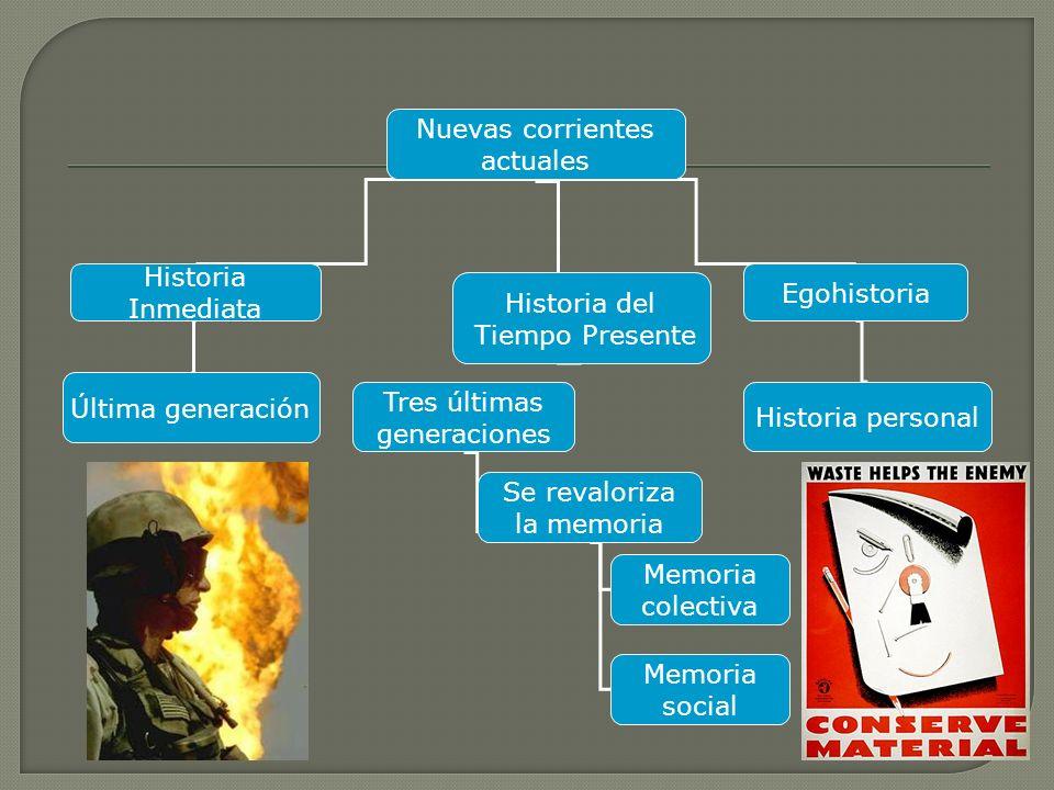 Nuevas corrientes actuales Historia Inmediata Historia del Tiempo Presente Última generación Tres últimas generaciones Se revaloriza la memoria Memori