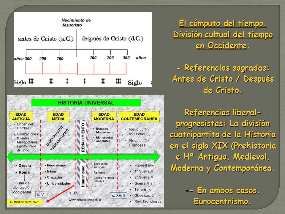 La eclosión de las memorias y los nuevos paradigmas Los conflictos del s.
