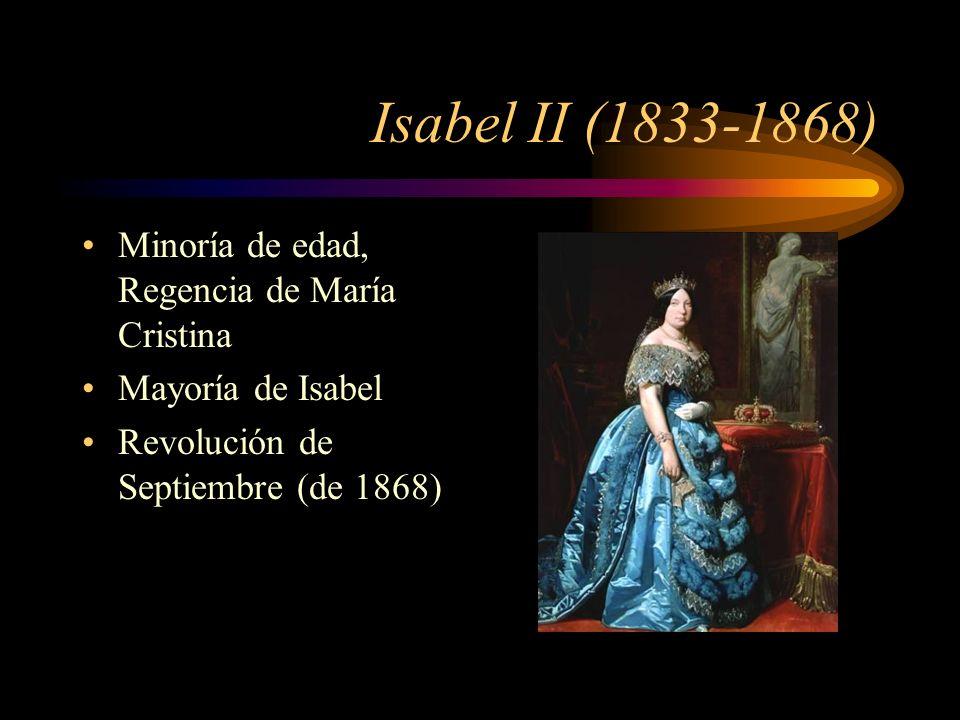 Isabel II (1833-1868) Minoría de edad, Regencia de María Cristina Mayoría de Isabel Revolución de Septiembre (de 1868)
