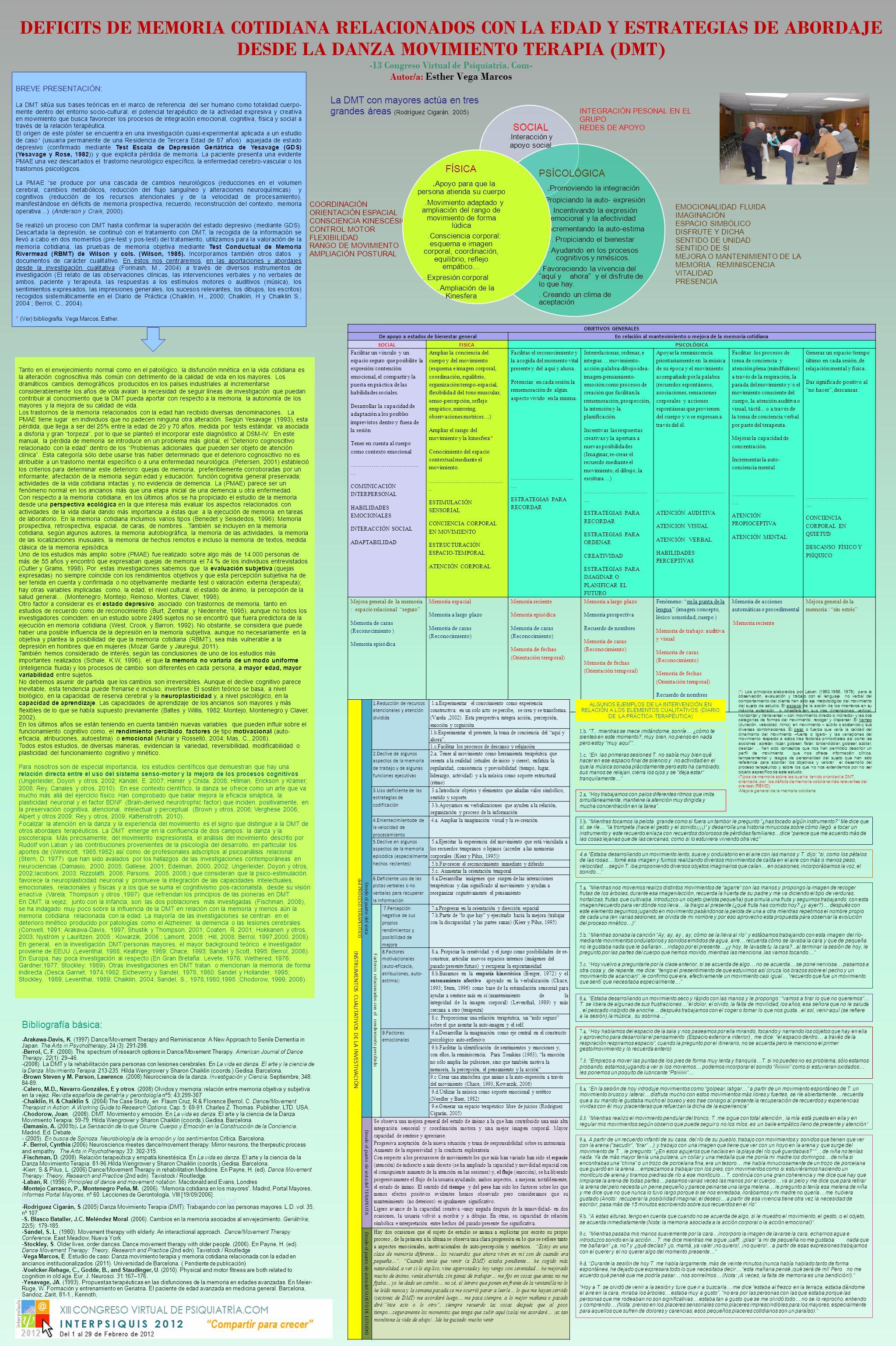 DEFICITS DE MEMORIA COTIDIANA RELACIONADOS CON LA EDAD Y ESTRATEGIAS DE ABORDAJE DESDE LA DANZA MOVIMIENTO TERAPIA (DMT) - 13 Congreso Virtual de Psiq