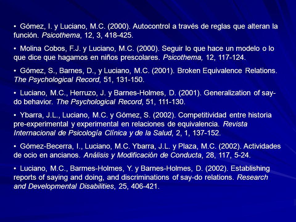 Gómez, I. y Luciano, M.C. (2000). Autocontrol a través de reglas que alteran la función. Psicothema, 12, 3, 418-425. Molina Cobos, F.J. y Luciano, M.C