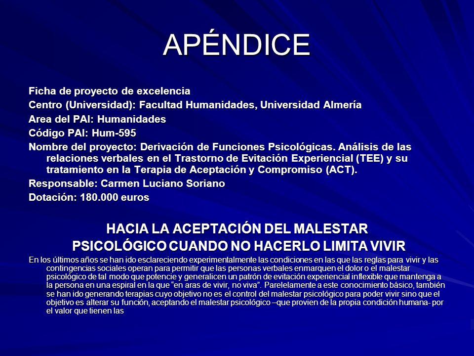 APÉNDICE Ficha de proyecto de excelencia Centro (Universidad): Facultad Humanidades, Universidad Almería Area del PAI: Humanidades Código PAI: Hum-595