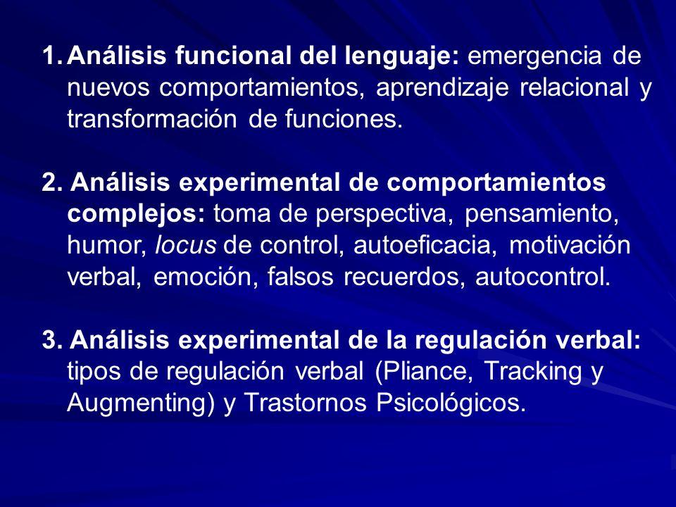 1.Análisis funcional del lenguaje: emergencia de nuevos comportamientos, aprendizaje relacional y transformación de funciones. 2. Análisis experimenta