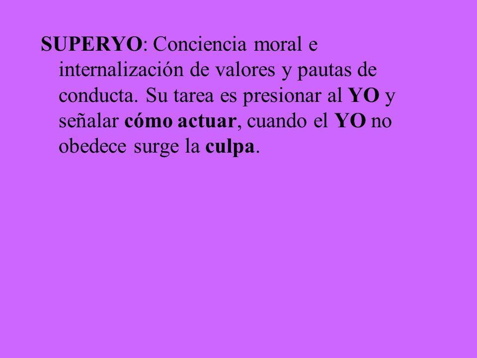 SUPERYO: Conciencia moral e internalización de valores y pautas de conducta. Su tarea es presionar al YO y señalar cómo actuar, cuando el YO no obedec