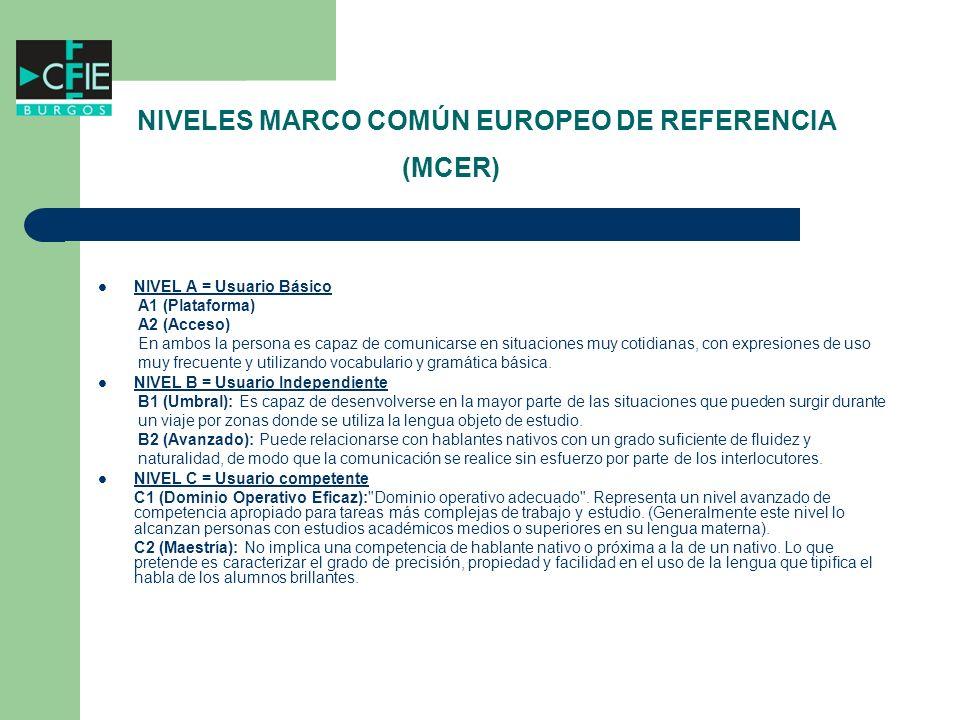 NIVELES MARCO COMÚN EUROPEO DE REFERENCIA (MCER) NIVEL A = Usuario Básico A1 (Plataforma) A2 (Acceso) En ambos la persona es capaz de comunicarse en s