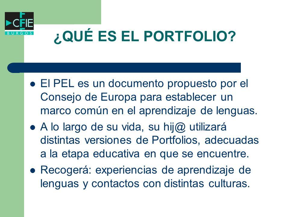 ¿QUÉ ES EL PORTFOLIO? El PEL es un documento propuesto por el Consejo de Europa para establecer un marco común en el aprendizaje de lenguas. A lo larg