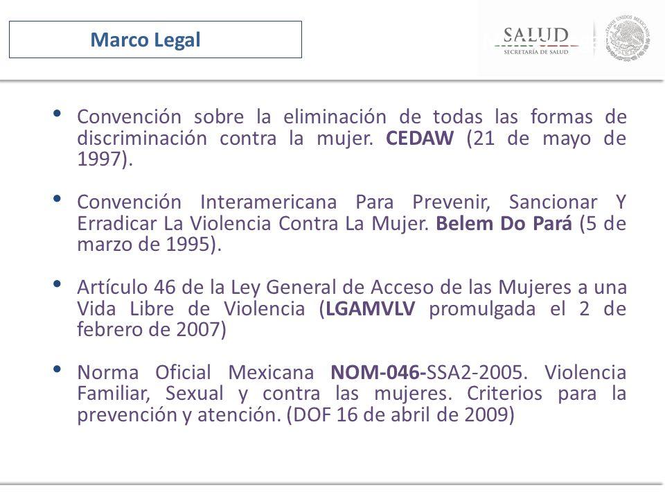 Convención sobre la eliminación de todas las formas de discriminación contra la mujer. CEDAW (21 de mayo de 1997). Convención Interamericana Para Prev