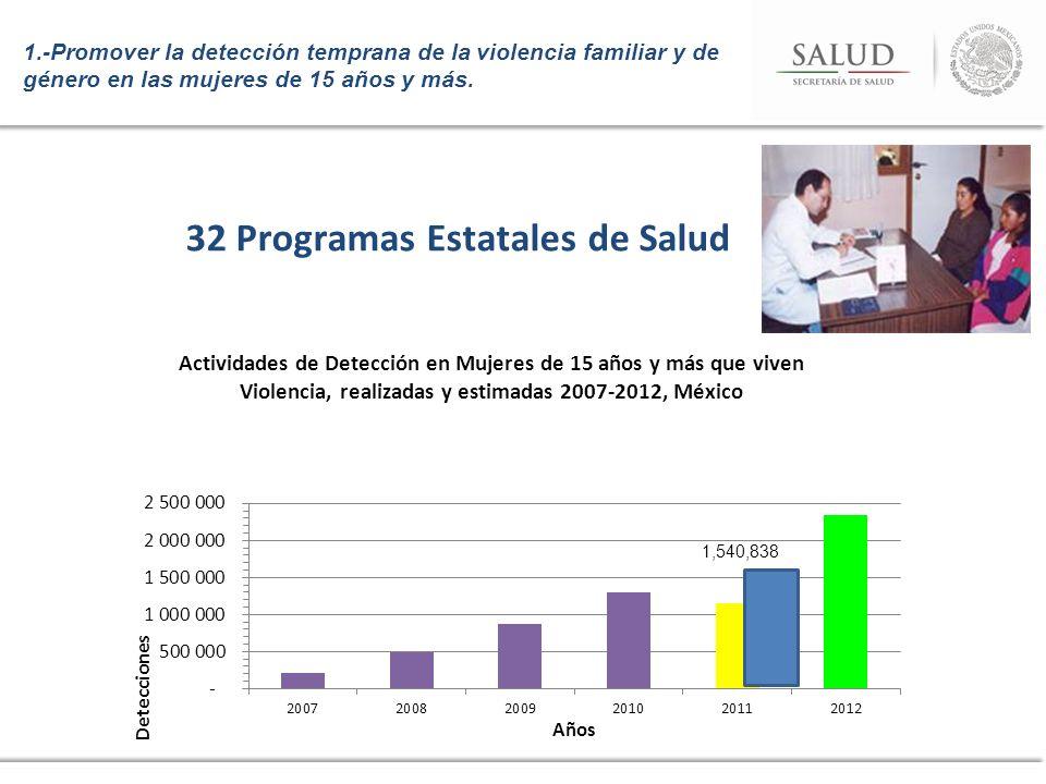 1.-Promover la detección temprana de la violencia familiar y de género en las mujeres de 15 años y más. 32 Programas Estatales de Salud Actividades de