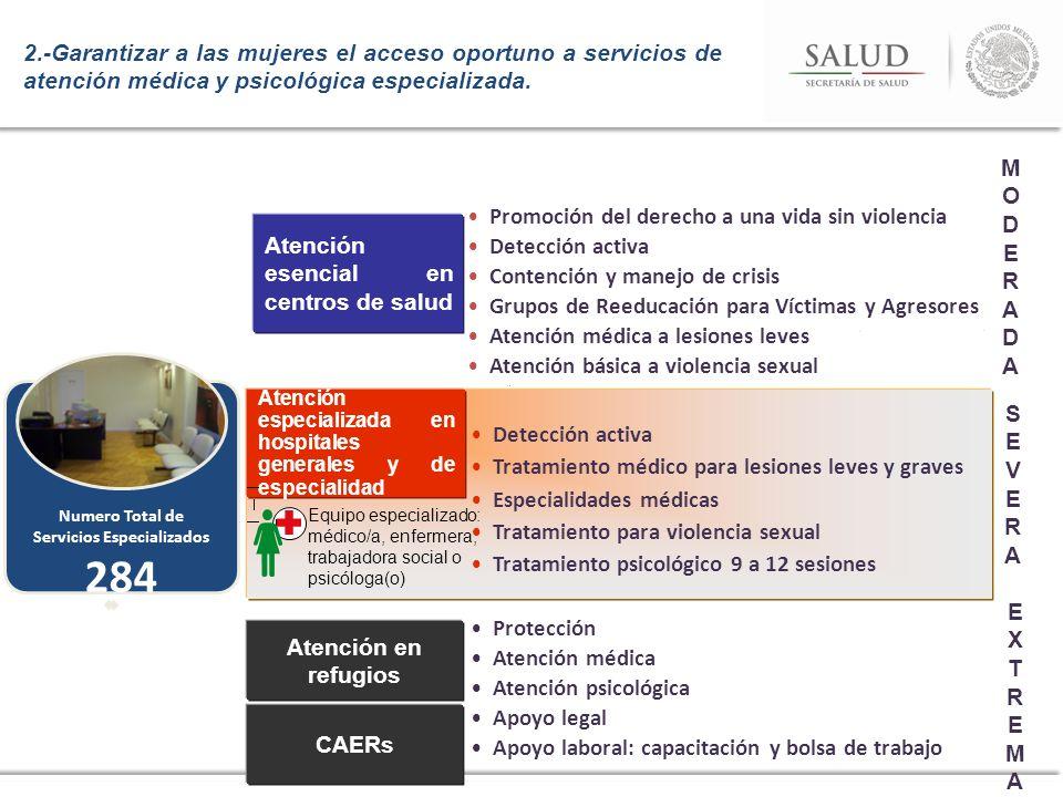 2.-Garantizar a las mujeres el acceso oportuno a servicios de atención médica y psicológica especializada. Detección activa Tratamiento médico para le