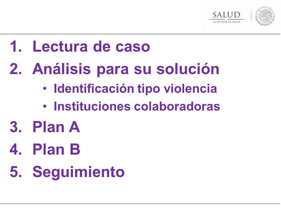 1.Lectura de caso 2.Análisis para su solución Identificación tipo violencia Instituciones colaboradoras 3.Plan A 4.Plan B 5.Seguimiento