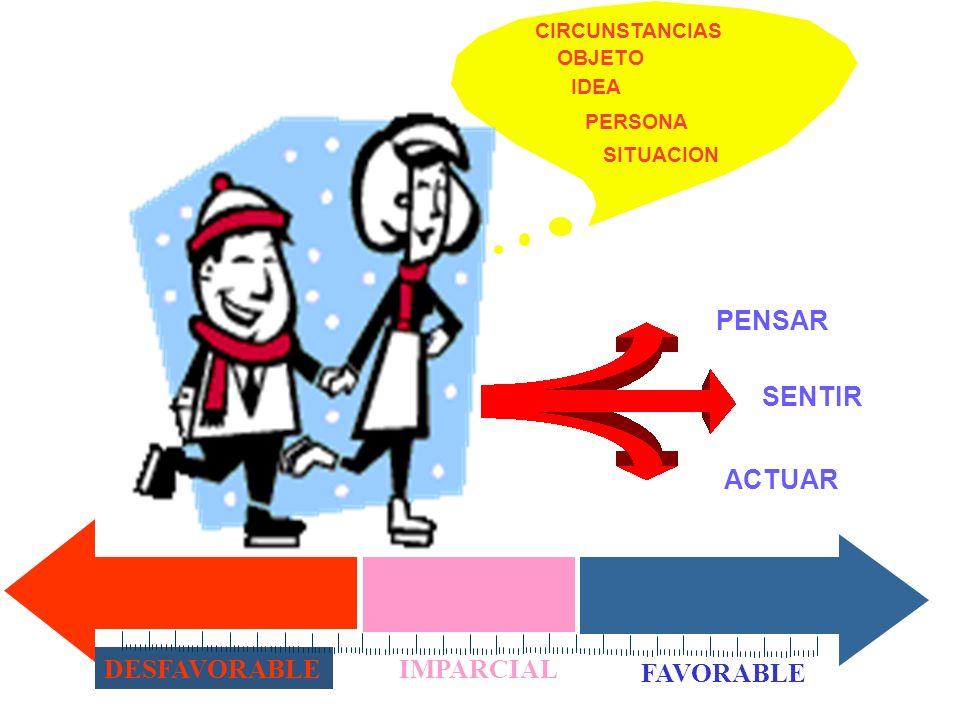 INCREMENTAR CONOCIMIENTOS DESARROLLAR HABI. & DEST. REVISAR ACTITUDES