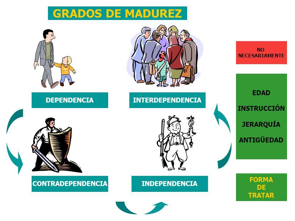 OBJETO IDEA PERSONA SITUACION IMPARCIALDESFAVORABLE FAVORABLE PENSAR SENTIR CIRCUNSTANCIAS PENSAR ACTUAR