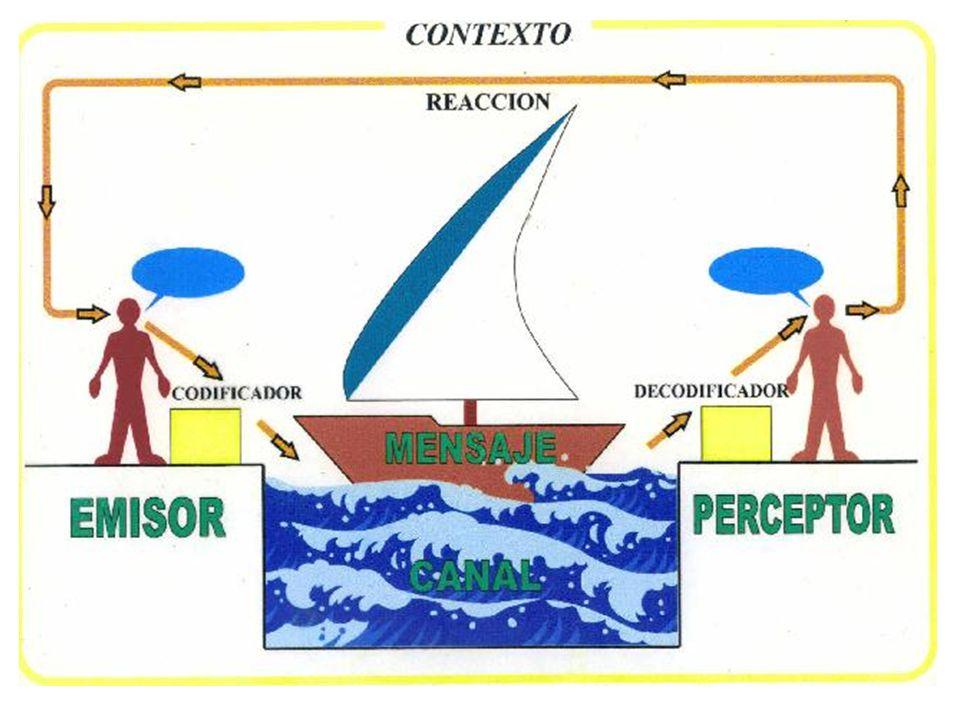 ADMINISTRACIÓN DEL TIEMPO TAREASTAREAS + - + - TAREAS IMPORTANTES URGENTESURGENTES CRISIS URGENCIAS PLANIFICACIÓNRITUALES