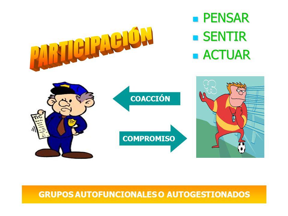 PENSAR PENSAR SENTIR SENTIR ACTUAR ACTUAR COMPROMISO COACCIÓN GRUPOS AUTOFUNCIONALES O AUTOGESTIONADOS