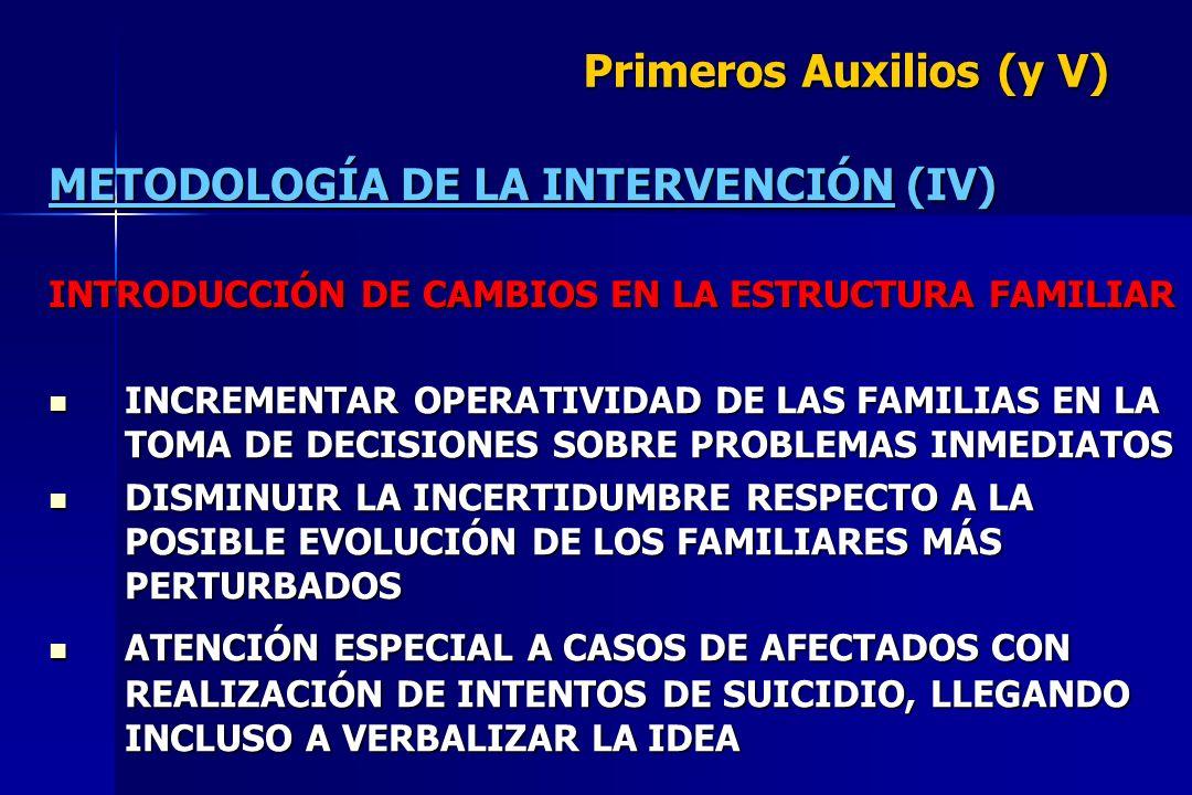 Primeros Auxilios (y V) METODOLOGÍA DE LA INTERVENCIÓN (IV) INTRODUCCIÓN DE CAMBIOS EN LA ESTRUCTURA FAMILIAR INCREMENTAR OPERATIVIDAD DE LAS FAMILIAS