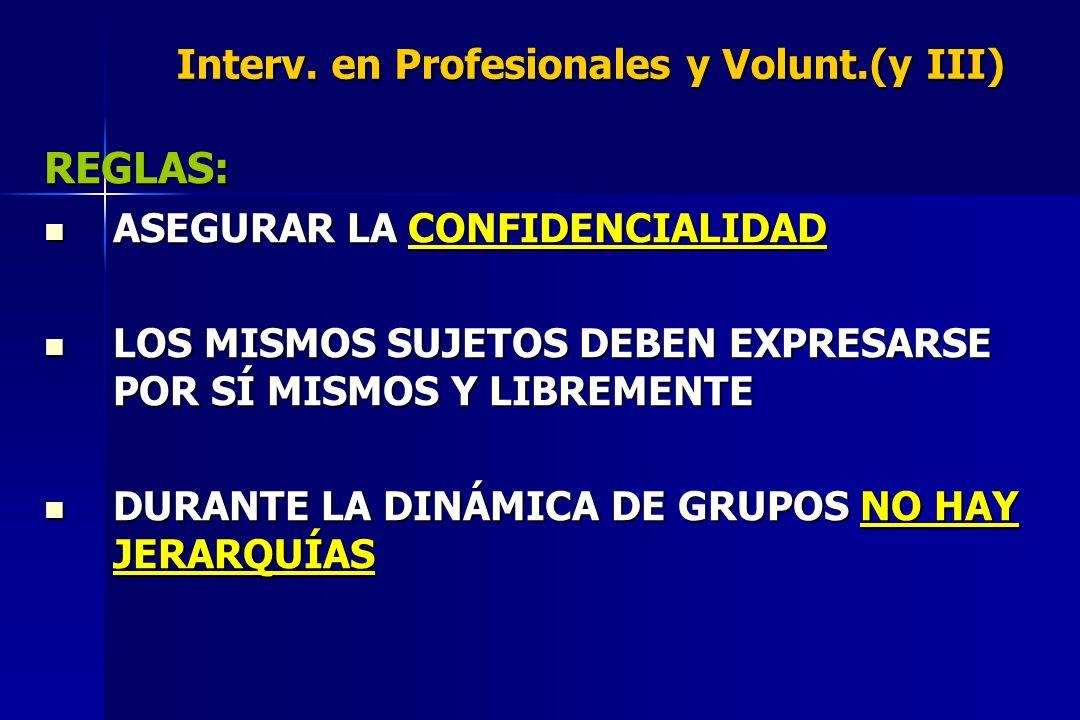 Interv. en Profesionales y Volunt.(y III) REGLAS: ASEGURAR LA CONFIDENCIALIDAD ASEGURAR LA CONFIDENCIALIDAD LOS MISMOS SUJETOS DEBEN EXPRESARSE POR SÍ