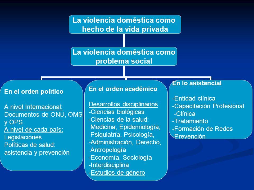 LA CLINICA 8.LOS/AS PROFESIONALES EN ACCION DIFICULTADES.