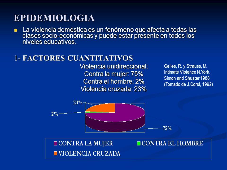 EPIDEMIOLOGIA La violencia doméstica es un fenómeno que afecta a todas las clases socio-económicas y puede estar presente en todos los niveles educativos.