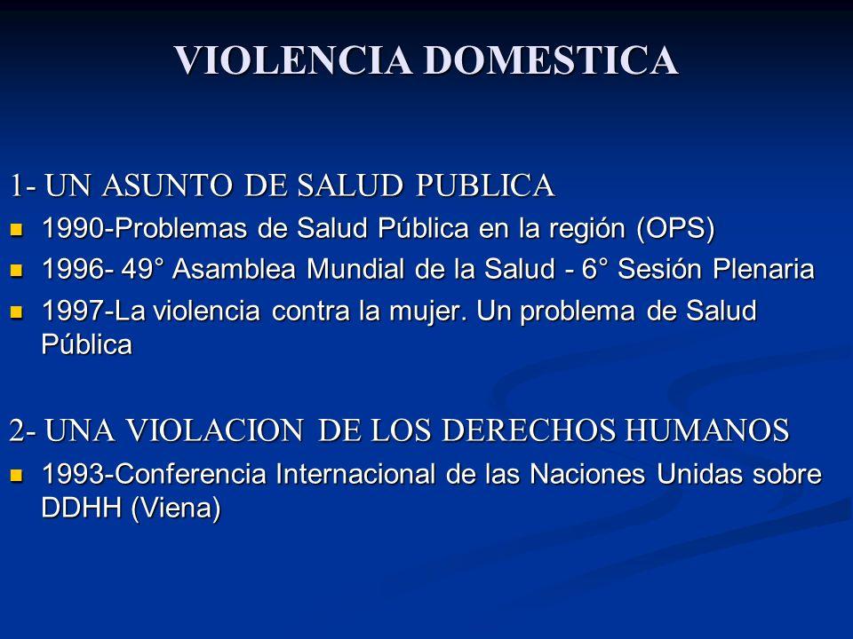 VIOLENCIA DOMESTICA 1- UN ASUNTO DE SALUD PUBLICA 1990-Problemas de Salud Pública en la región (OPS) 1990-Problemas de Salud Pública en la región (OPS) 1996- 49° Asamblea Mundial de la Salud - 6° Sesión Plenaria 1996- 49° Asamblea Mundial de la Salud - 6° Sesión Plenaria 1997-La violencia contra la mujer.