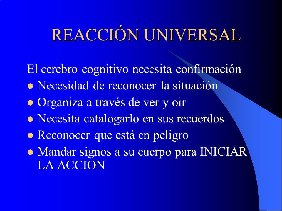 REACCIÓN UNIVERSAL El cerebro cognitivo necesita confirmación Necesidad de reconocer la situación Organiza a través de ver y oir Necesita catalogarlo