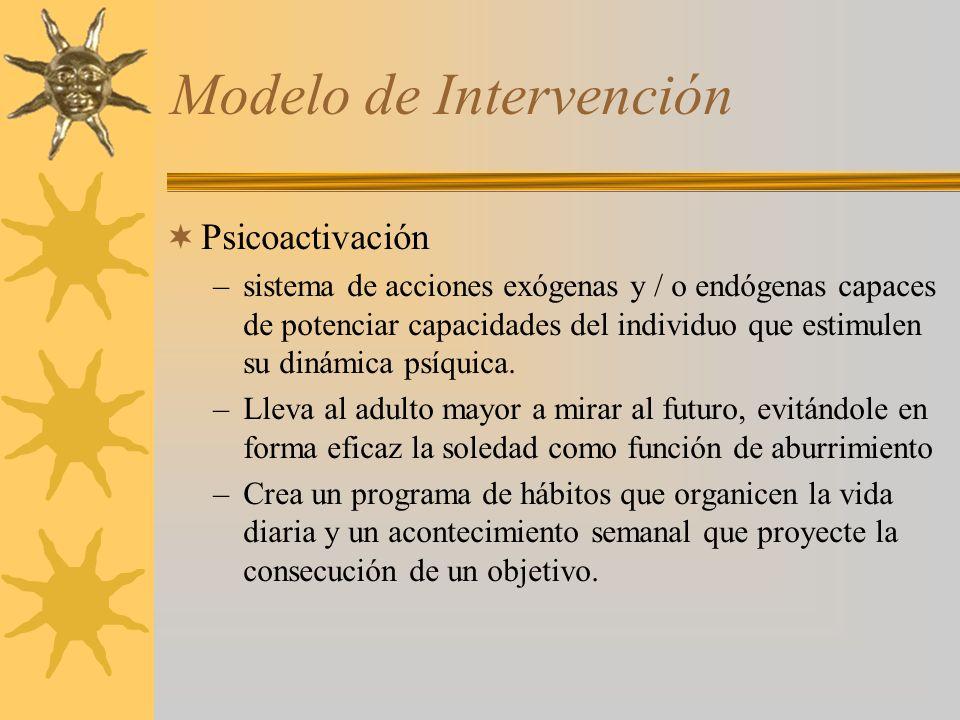 Modelo de Intervención Psicoactivación –sistema de acciones exógenas y / o endógenas capaces de potenciar capacidades del individuo que estimulen su dinámica psíquica.