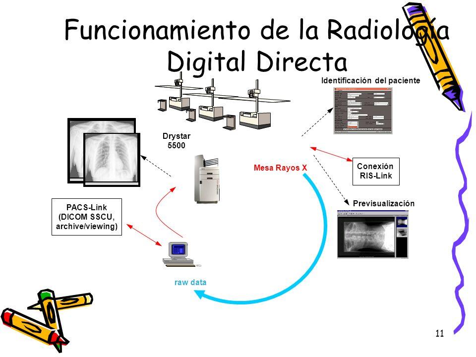 11 raw data PACS-Link (DICOM SSCU, archive/viewing) Conexión RIS-Link Identificación del paciente Previsualización Drystar 5500 Mesa Rayos X Funcionamiento de la Radiología Digital Directa